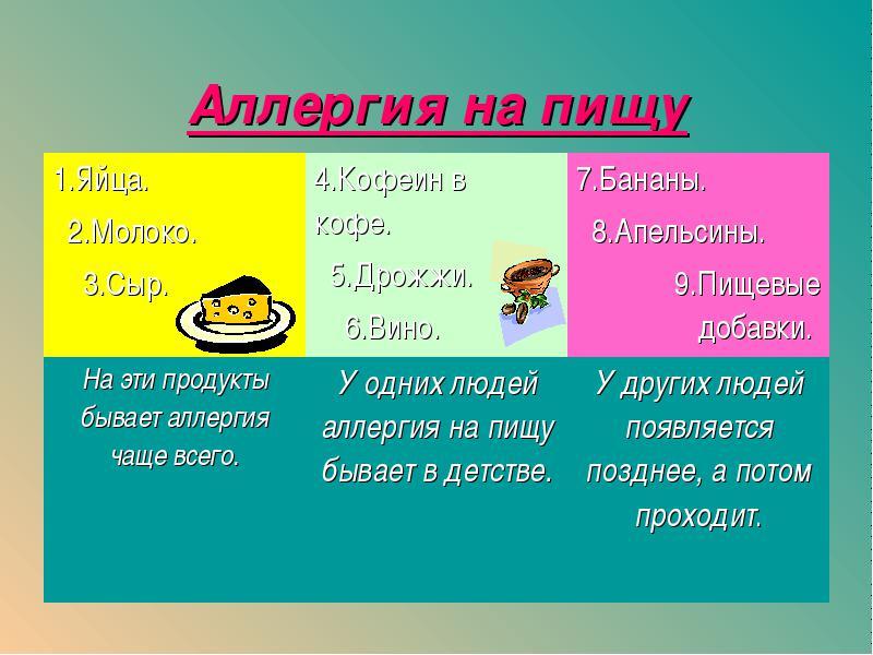 аллергия на пищу