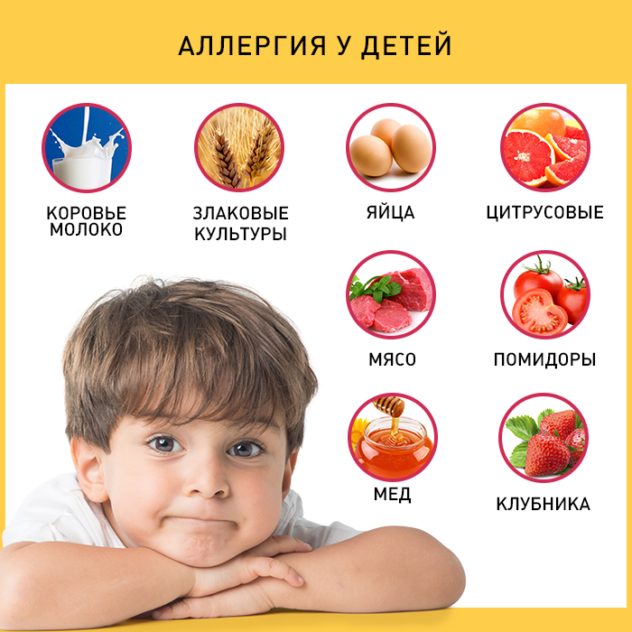 пищевая аллергия на половых органах