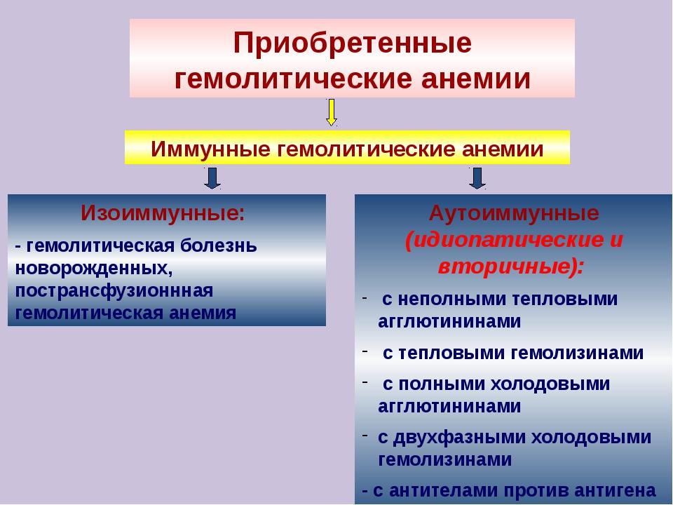 Анемия гемолитическая