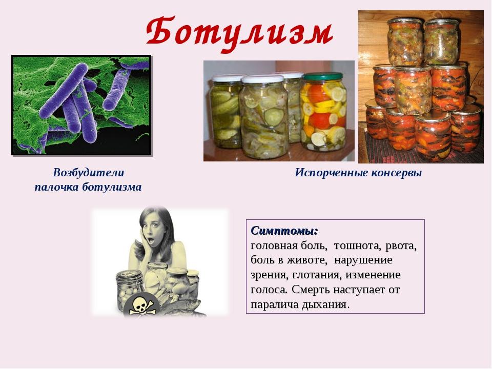 Признаки ботулизма у человека от грибов