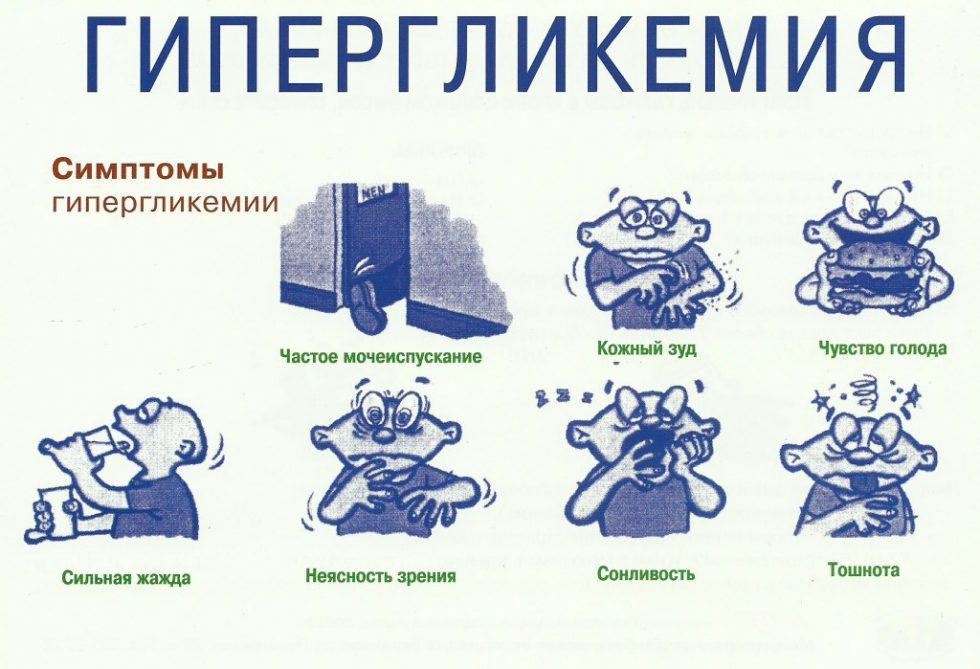 Гипергликемическая кома