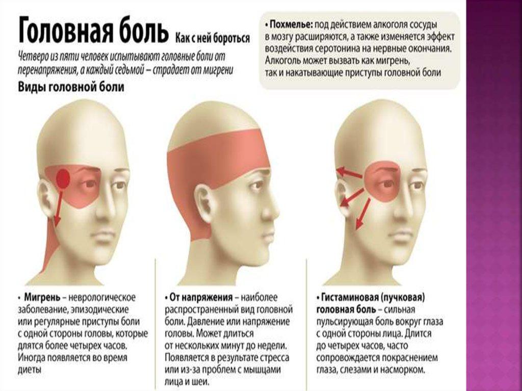 Как сделать так чтобы головная боль прошла