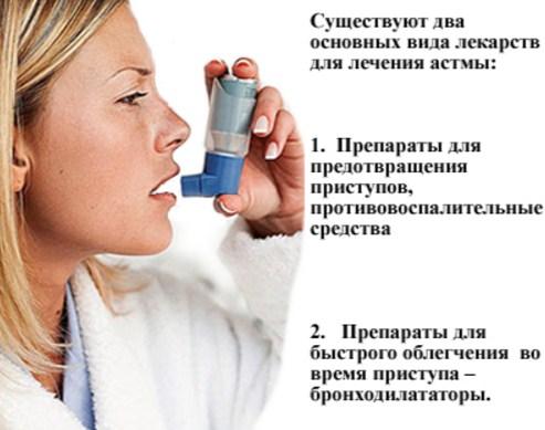 терапия бронхиальной астмы