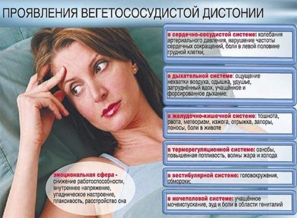 Вегето -сосудистая дистония